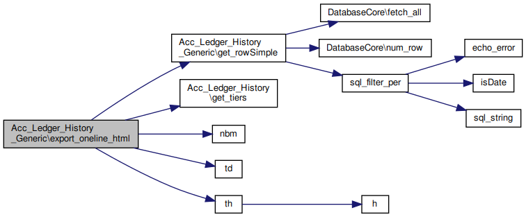 noalyss: Acc_Ledger_History_Generic Class Reference